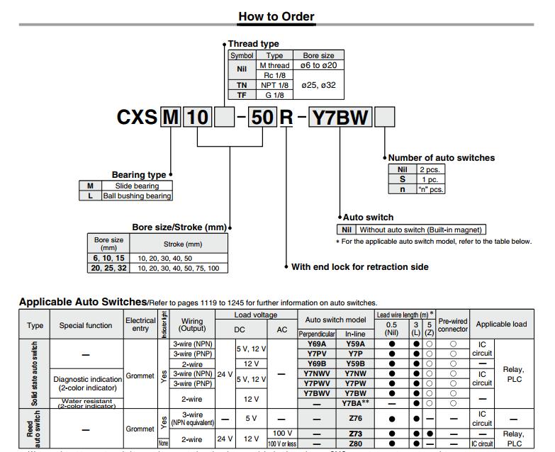 cách chọn xi lanh hai trục cxsm20-50